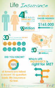 PHP Agency life insurance